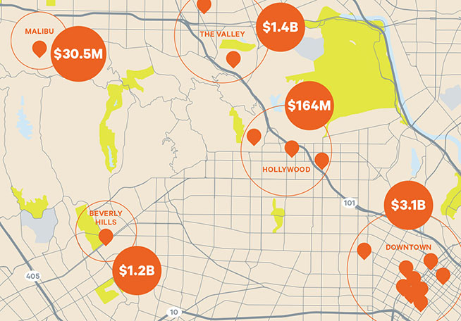 Major real estate projects in L.A.