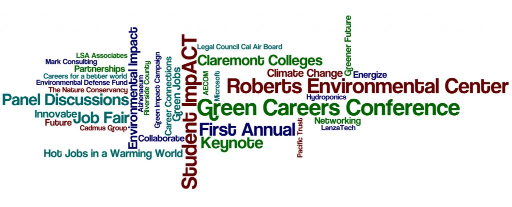Green Careers word art