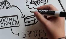 Social Cipher whiteboard illustration