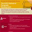 Axes Method thumbnail